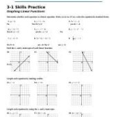 3 1 Skills Practice Graphing Linear Equations Answer Key