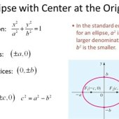 9 Write An Equation Of The Ellipse With Foci At 0 And Vertices 13