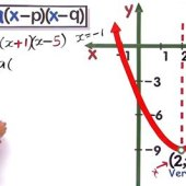 Equation Of Parabola