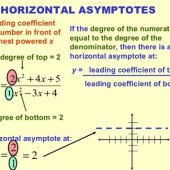 Find The Equations Of Both Vertical And Horizontal Asymptotes