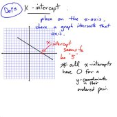 Graph For Linear Equations