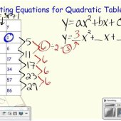 How Do You Write A Quadratic Equation From Table Of Values