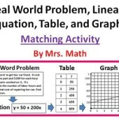 Linear Equations Real World Problems Worksheet