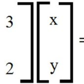 Simultaneous Equations Solver Python