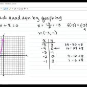 Solving Quadratic Equations By Graphing Calculator Free