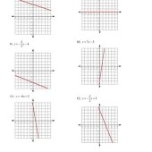 Solving Systems Of Equations By Graphing Worksheet Answers Kuta