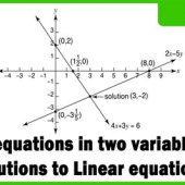 Type Of Solutions Can A System Linear Equations In Two Variables Have